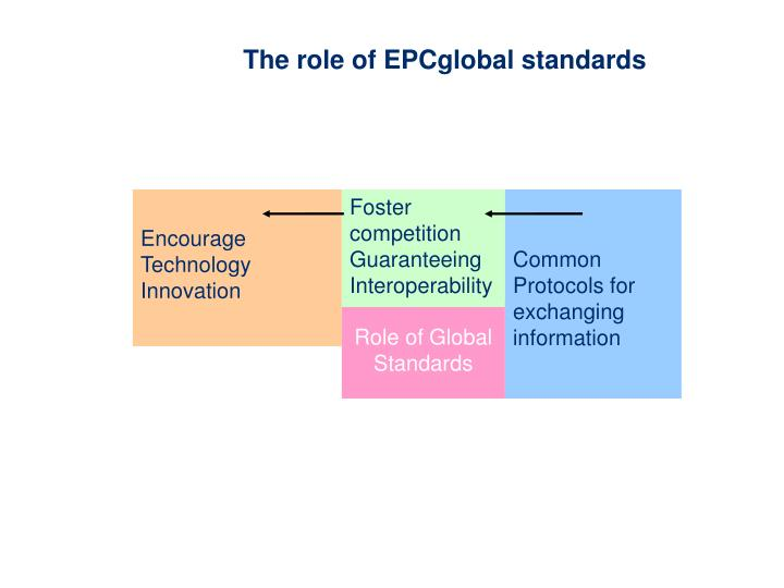 The role of EPCglobal standards