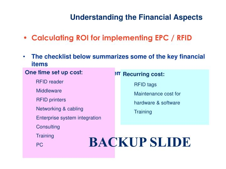 Calculating ROI for implementing EPC / RFID