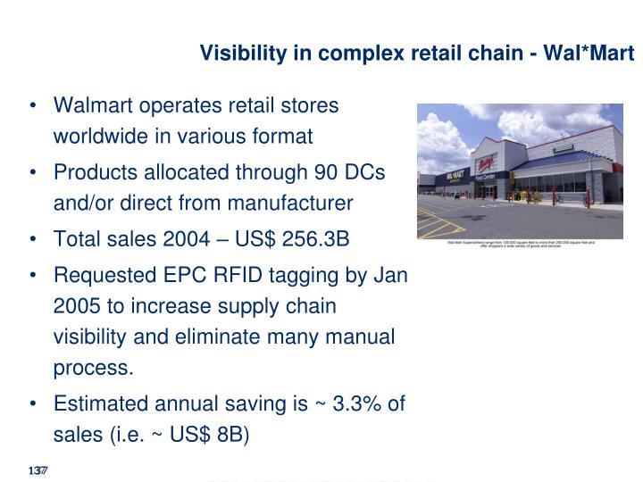 Visibility in complex retail chain - Wal*Mart
