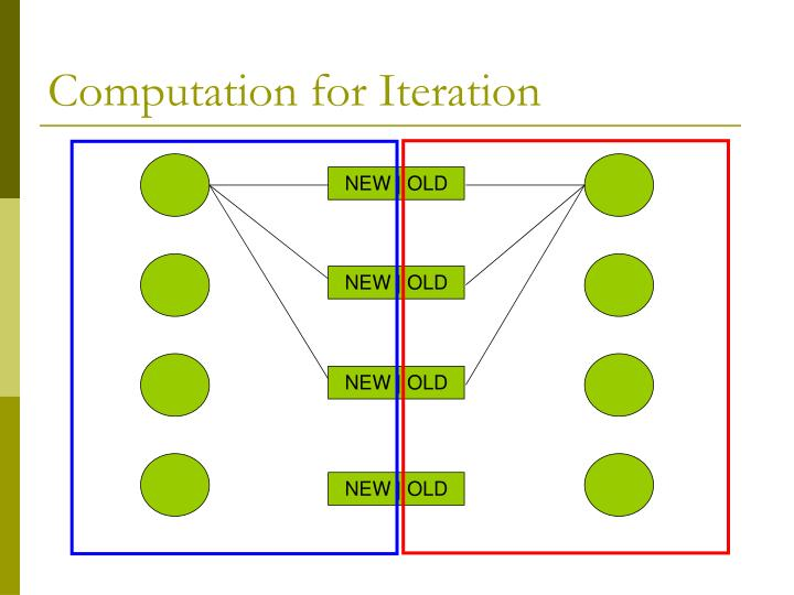 Computation for Iteration