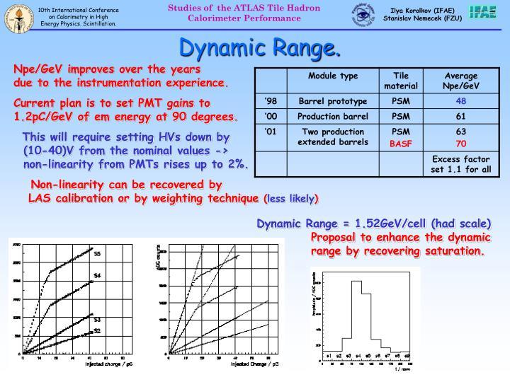 Dynamic Range.
