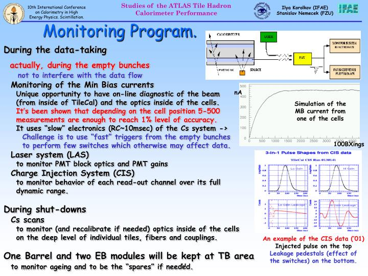 Monitoring Program.