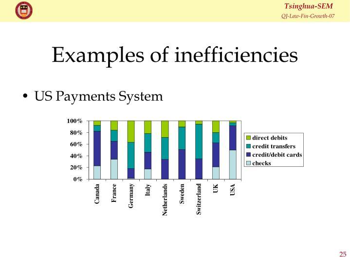 Examples of inefficiencies