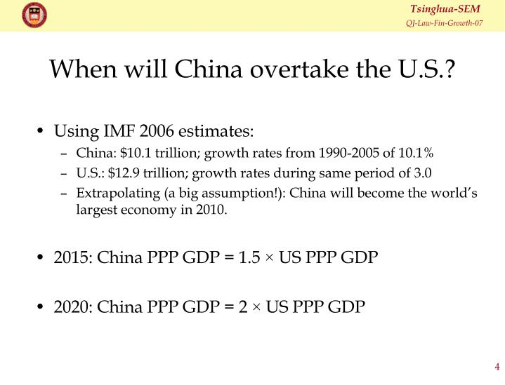When will China overtake the U.S.?
