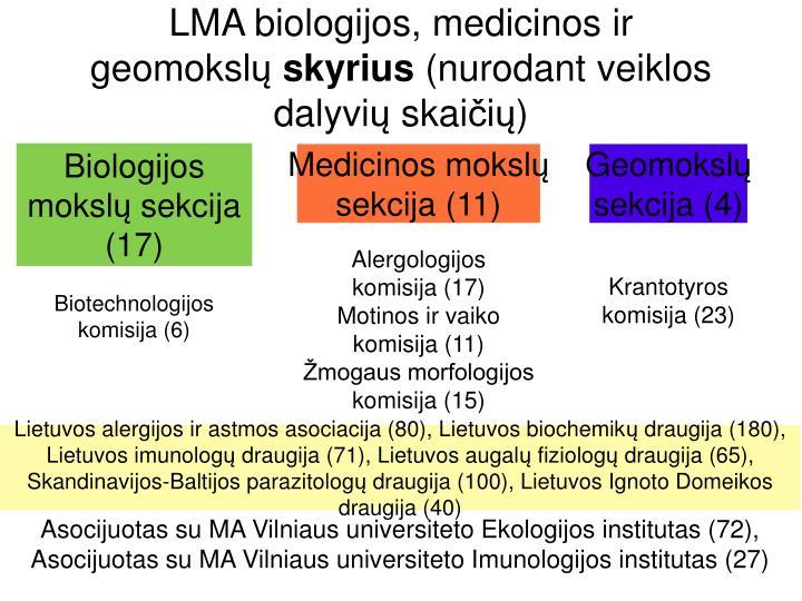 LMA biologijos, medicinos ir geomoksl