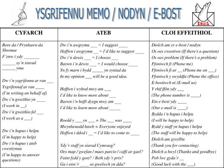 YSGRIFENNU MEMO / NODYN / E-BOST