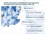 health inequalities disability free life expectancy by english local authority district 2006 08