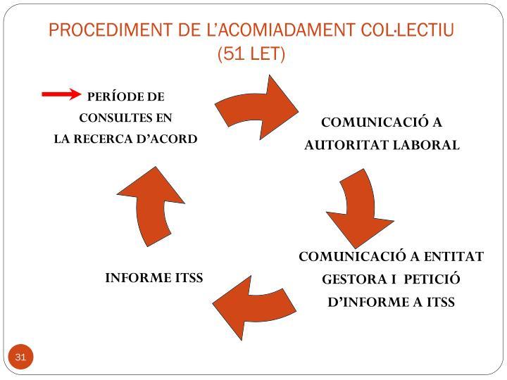 PROCEDIMENT DE L'ACOMIADAMENT COL·LECTIU (51 LET)
