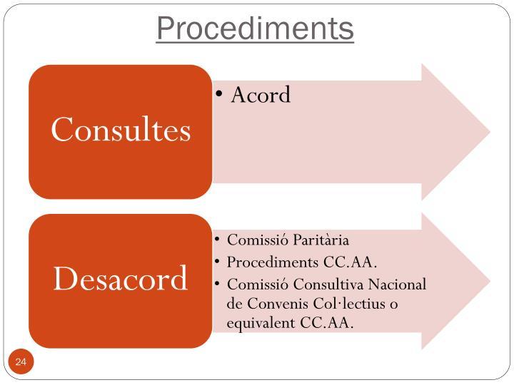 Procediments