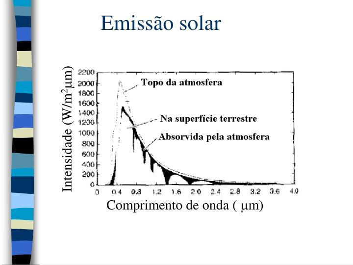 Emissão solar