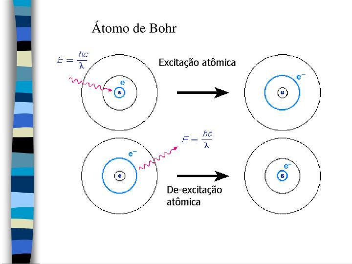 Átomo de Bohr