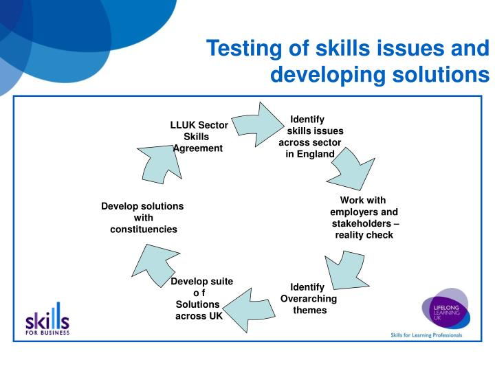 Testing of skills issues and developing solutions