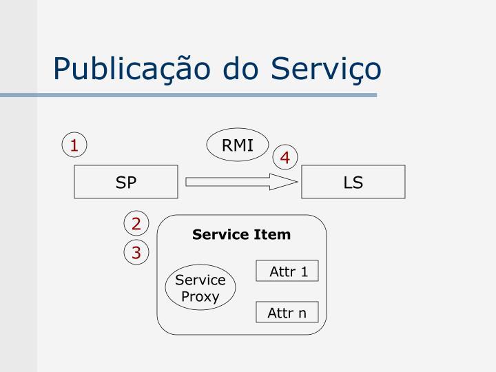 Publicação do Serviço