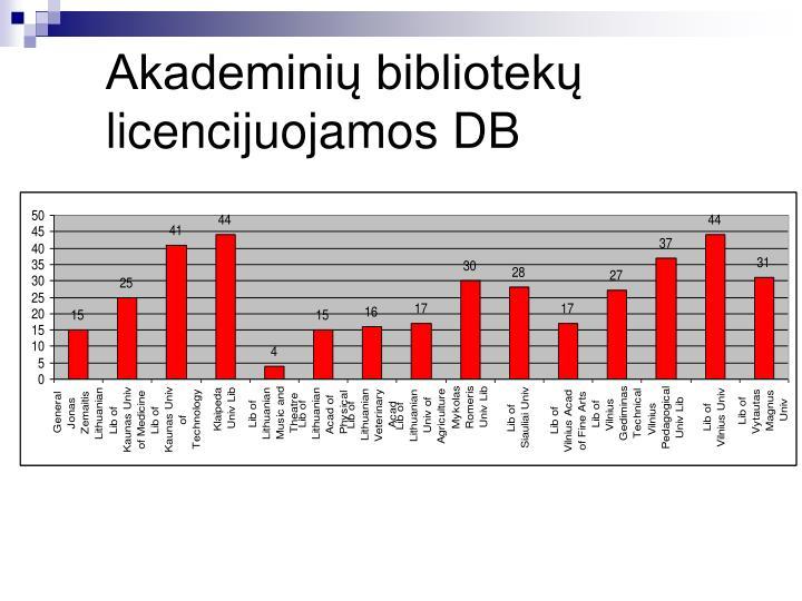 Akademinių bibliotekų licencijuojamos DB