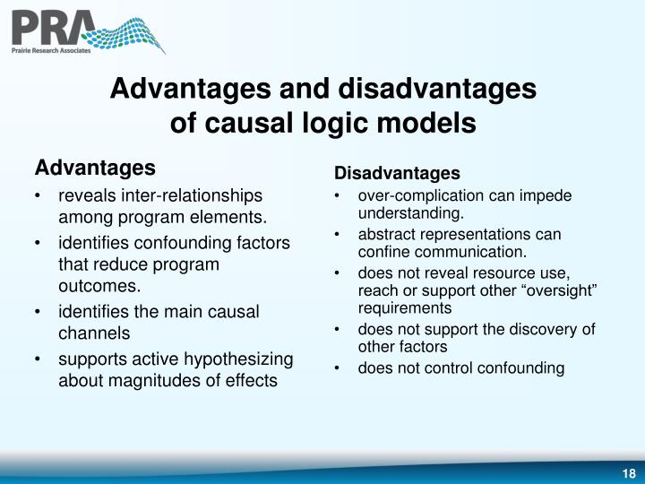 advantages and disadvantages of regression analysis In my opinion, spss has only two slight advantages and many, many  disadvantages the two advantages are that it is slightly more user friendly in  making  second, spss has a nice routine in their logistic regression model for  testing interactions  stata also has excellent programs for event history  analysis or panel data.