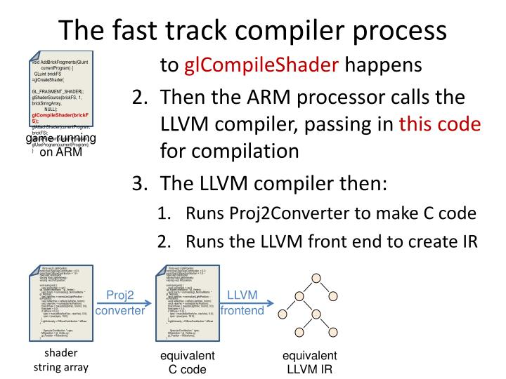 The fast track compiler process