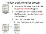 the fast track compiler process2