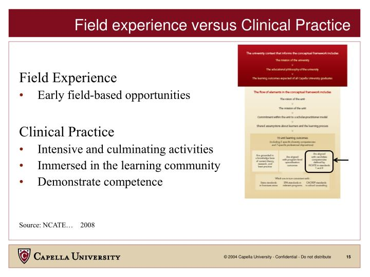 Field experience versus Clinical Practice