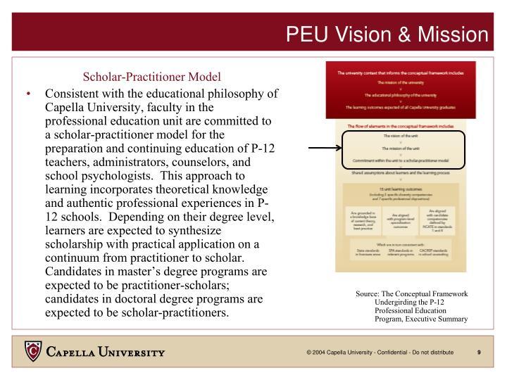 Scholar-Practitioner Model