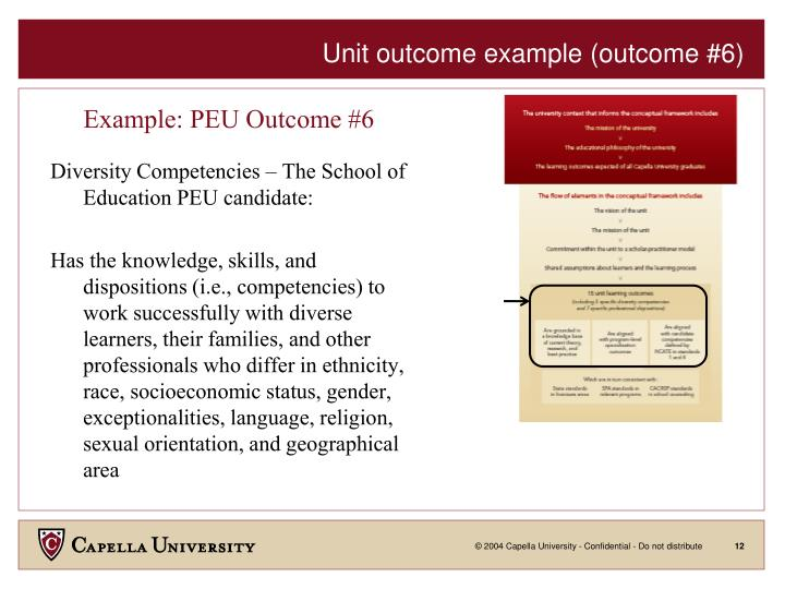 Unit outcome example (outcome #6)
