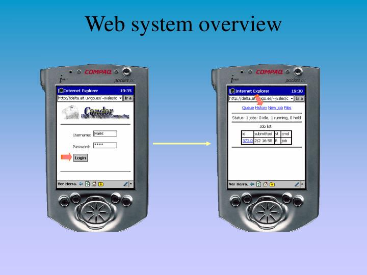 Web system overview