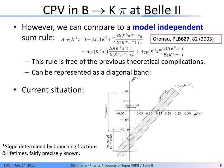 CPV in B