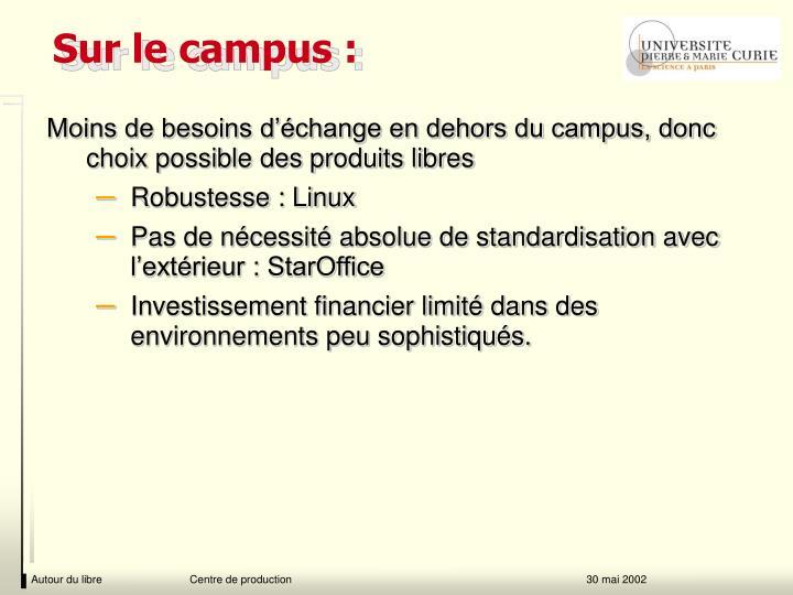 Sur le campus :