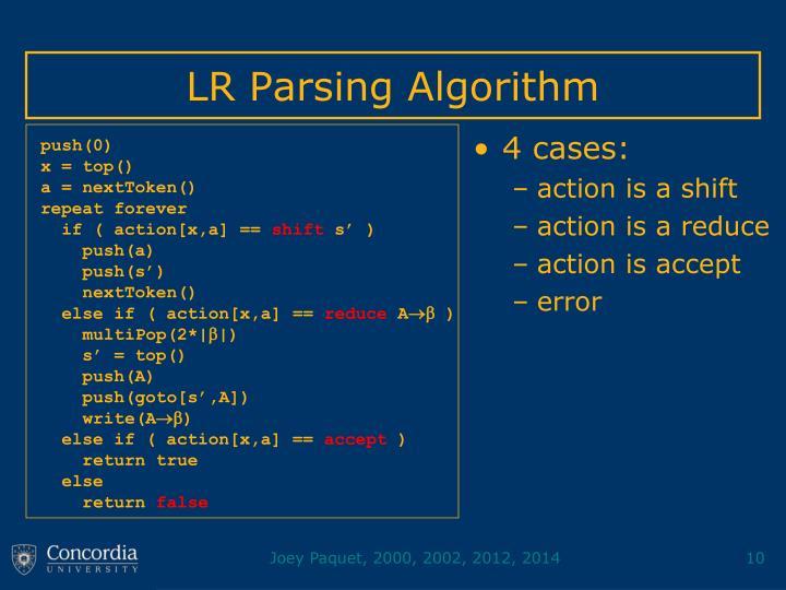 LR Parsing Algorithm