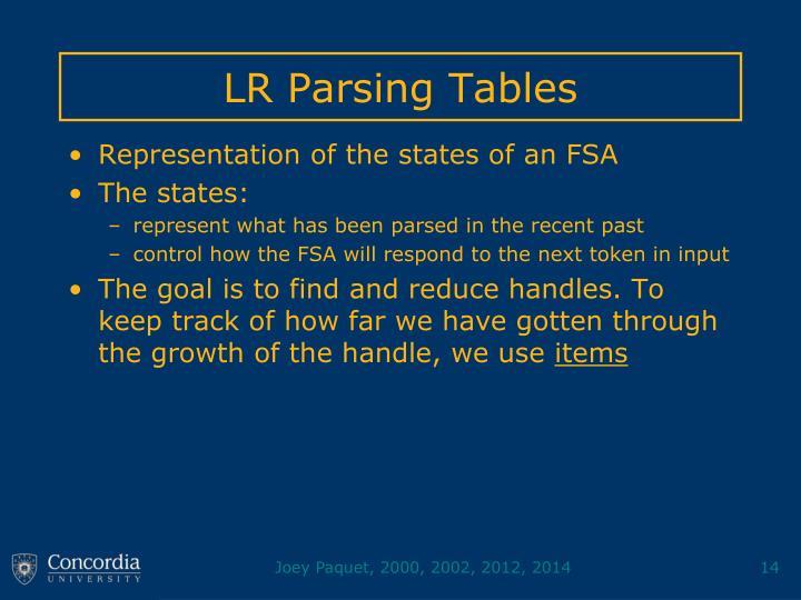LR Parsing Tables