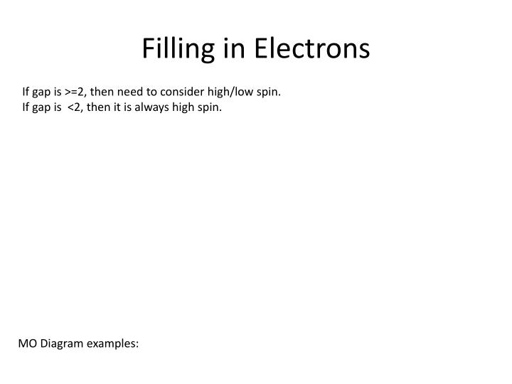 Filling in Electrons