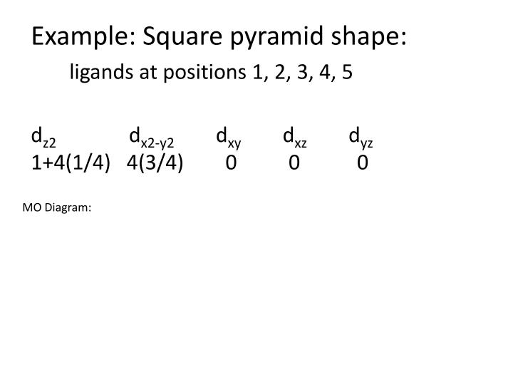 Example: Square pyramid shape: