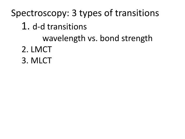 Spectroscopy: 3 types of transitions