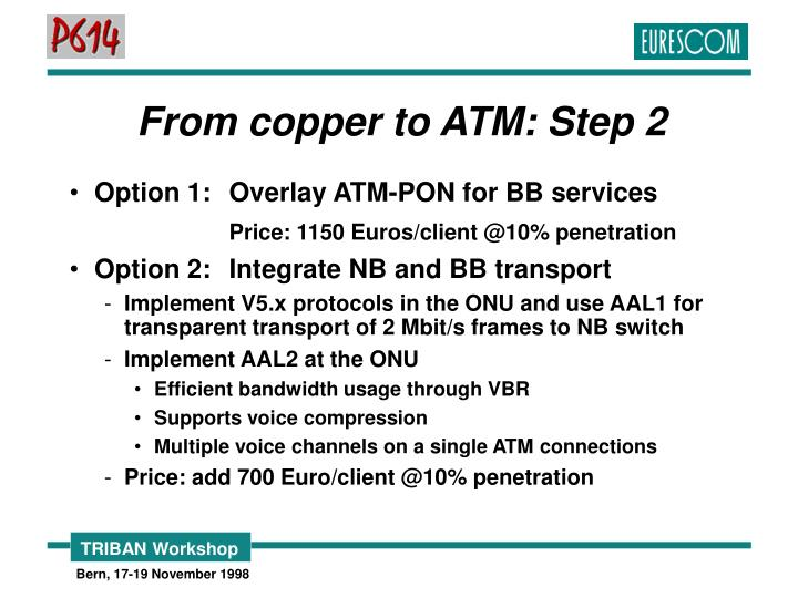 From copper to ATM: Step 2
