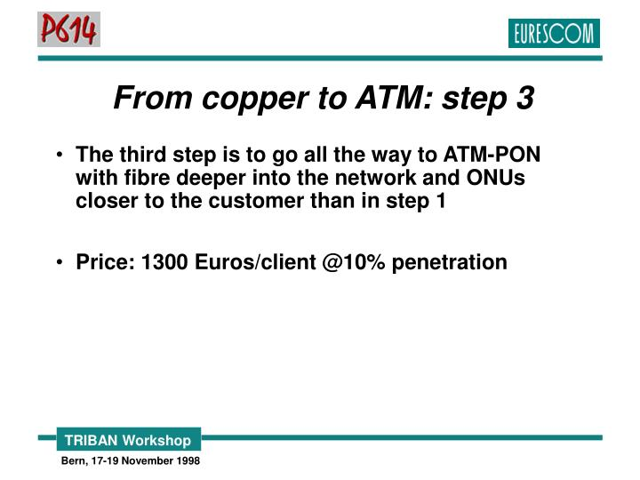 From copper to ATM: step 3