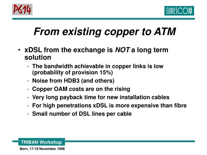 From existing copper to ATM