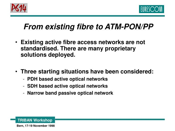 From existing fibre to ATM-PON/PP