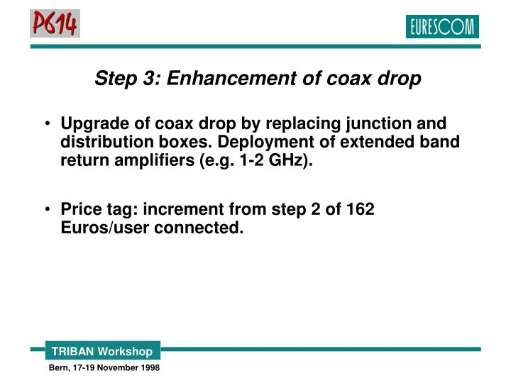 Step 3: Enhancement of coax drop