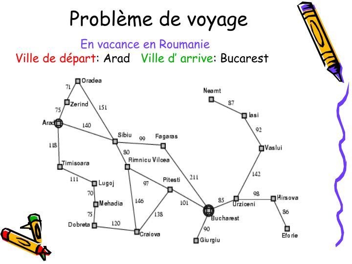 Problème de voyage