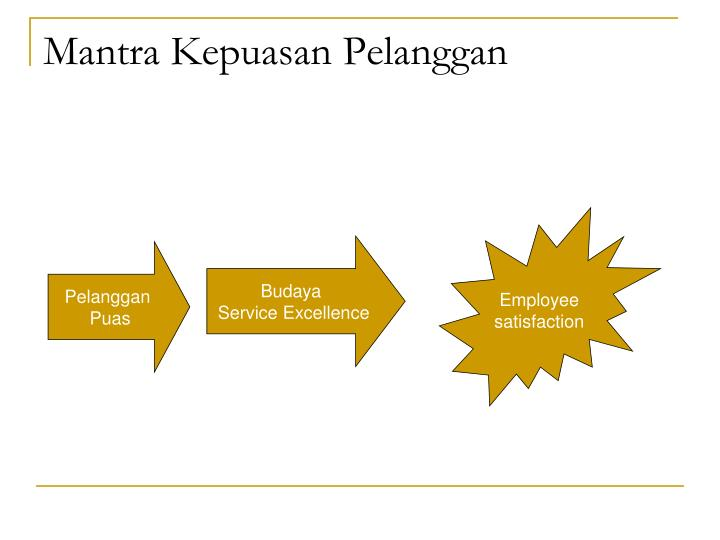 Mantra Kepuasan Pelanggan