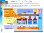 locomotiv architecture
