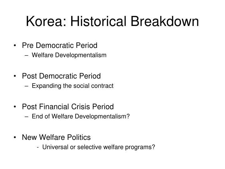 Korea: Historical Breakdown