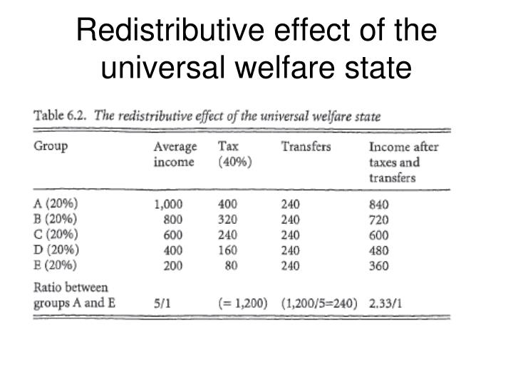 Redistributive effect of the universal welfare state