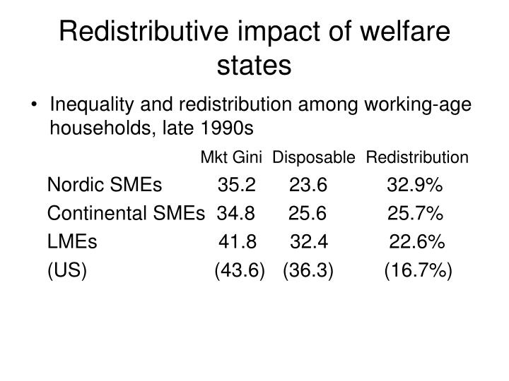 Redistributive impact of welfare states