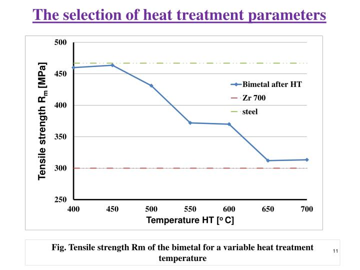 The selection of heat treatment parameters