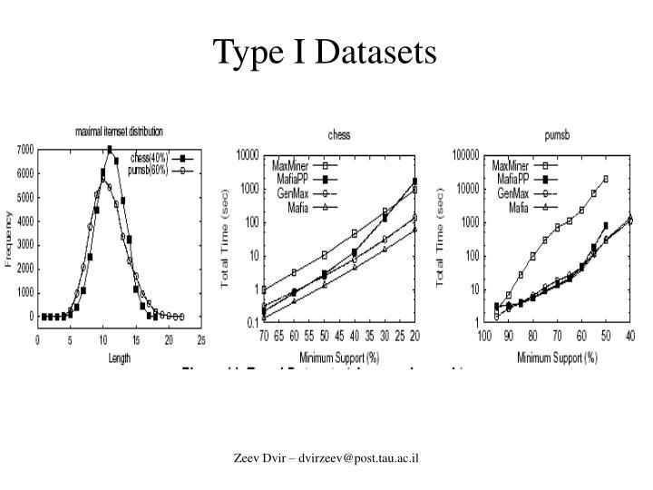 Type I Datasets