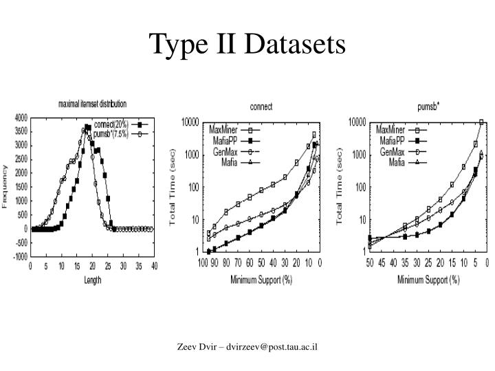 Type II Datasets