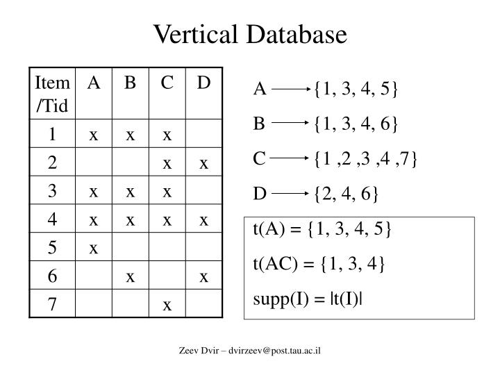 Vertical Database