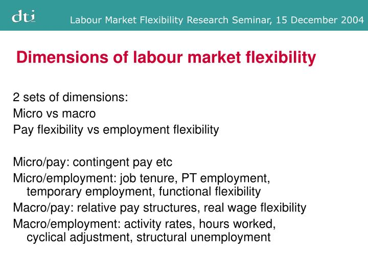 Dimensions of labour market flexibility