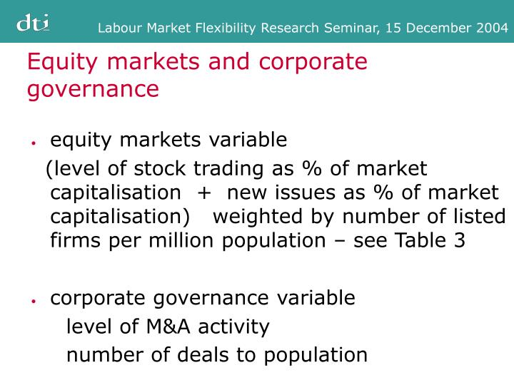 Equity markets and corporate governance