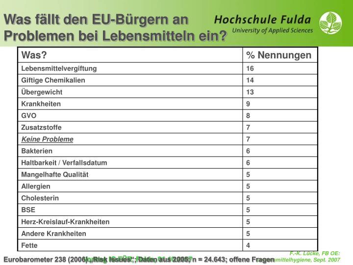 Was fällt den EU-Bürgern an Problemen bei Lebensmitteln ein?